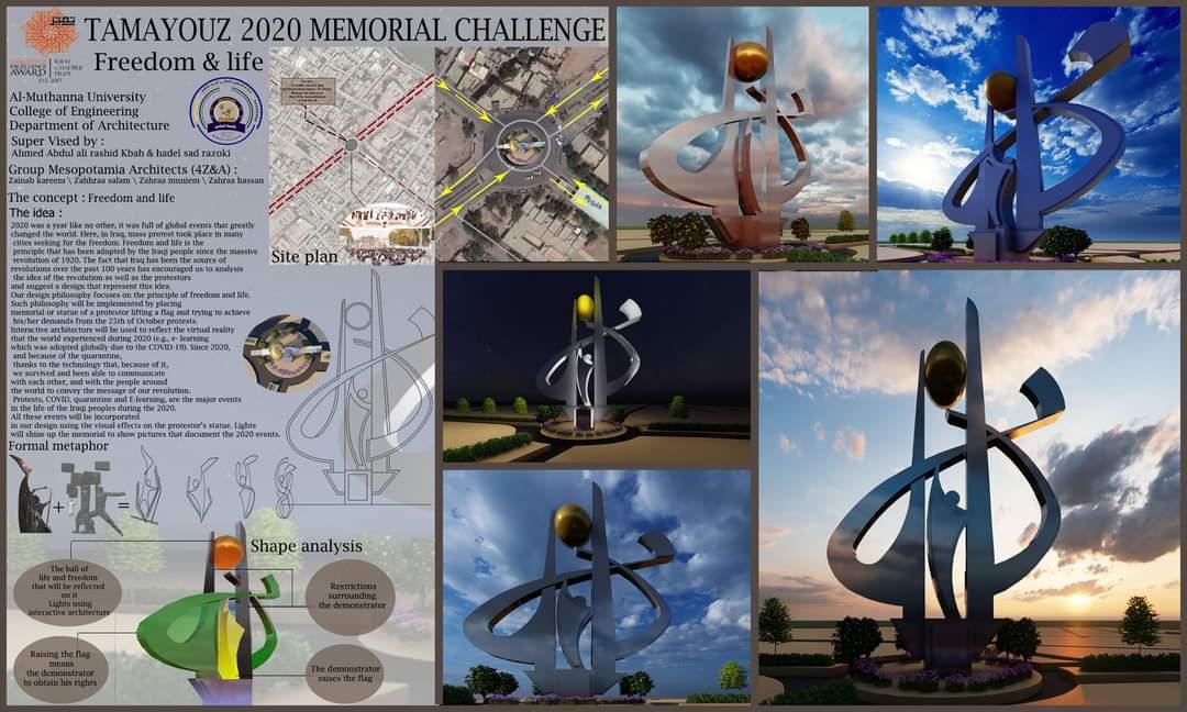 جامعة المثنى تحقق مراتب متقدمة في مسابقة التميز الدولية لهندسة العمارة